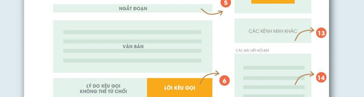 cách thiết kế blog tối đa hóa tỷ lệ chuyển đổi