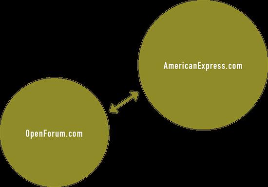 open-forum-khong-phai-la-mot-phan-cot-loi-cua-trang-american-express