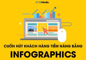 cuon-hut-khach-hang-tiem-nang-bang-infographic
