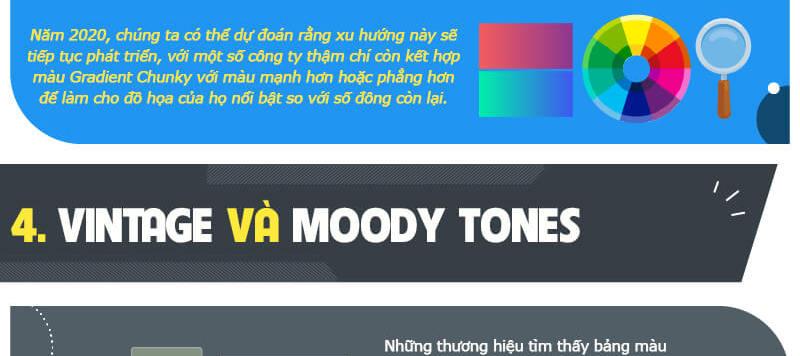 top-7-cac-xu-huong-thiet-ke-do-hoa-moi-cua-nam-2020